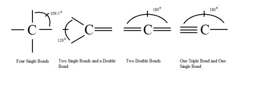 four carbon bonds