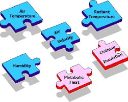 Thermal Comfort(2)
